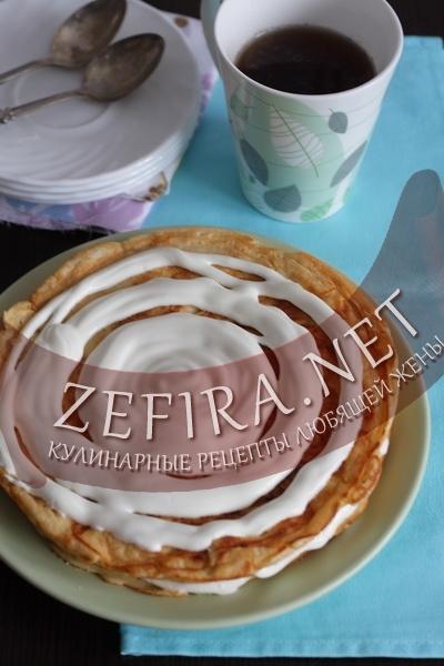 Пышки на кефире - рецепт с фото