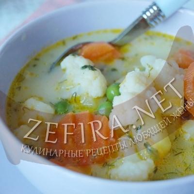Рецепты блюд простые продукты